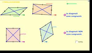Diagonali dei Parallelogrammi
