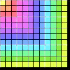 Numeri quadrati