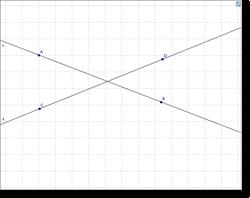 Fai diventare parallele due rette che non lo sono