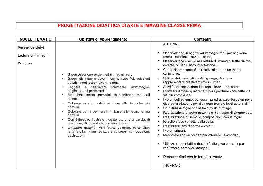 Eccezionale I C Basiliano e Sedegliano | Scuola Primaria di Basiliano  ZY45