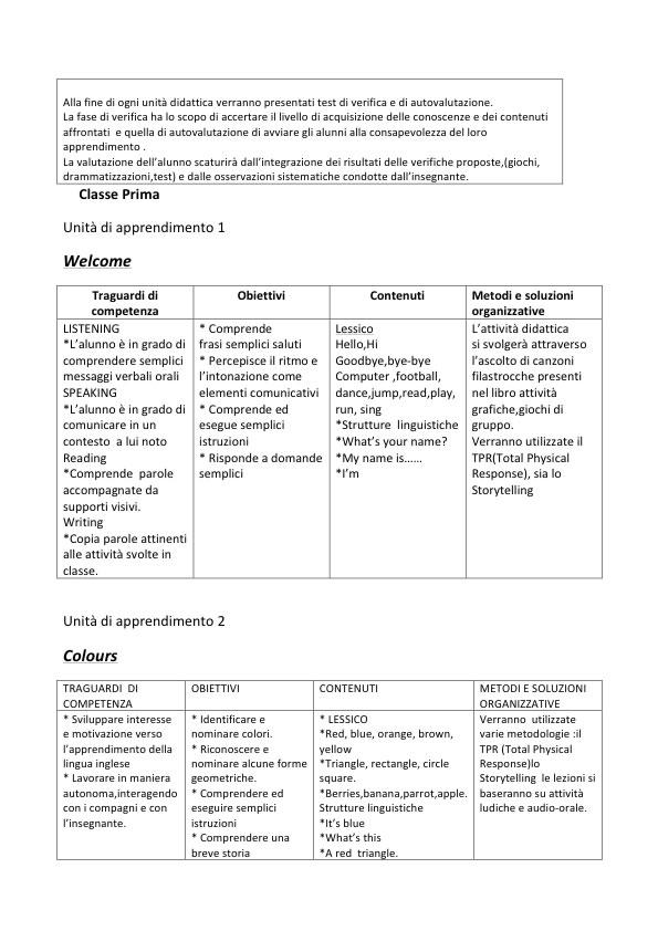 Top IC Sedegliano | Scuola primaria di Sedegliano | Programmazione  HY73